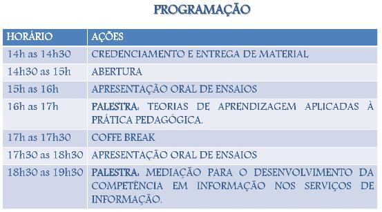 Programação do II Encontro de Estudos sobre Competência em Informação
